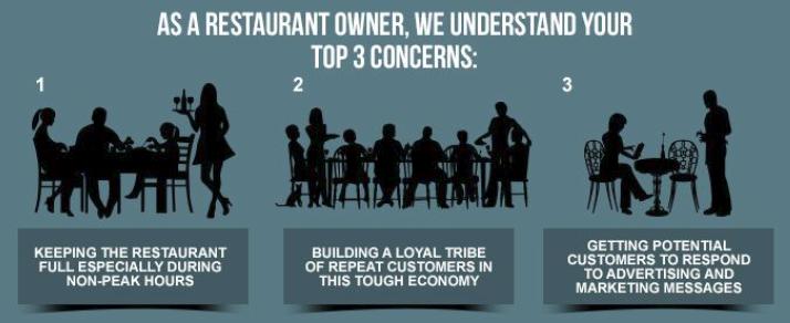 Restaurant Marketing Top 3 Concerns